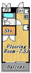 モア6[1階]の間取り