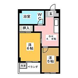 錦糸町駅 7.4万円