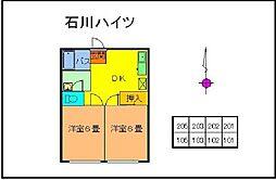 石川ハイツ[201号室]の間取り