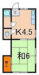 秋田アパ−ト[201号室]の間取り