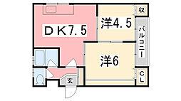 フタバマンション[3-2号室]の間取り
