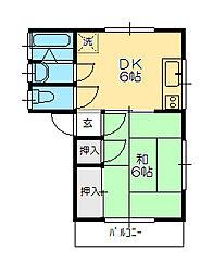 東京都東久留米市中央町2丁目の賃貸アパートの間取り