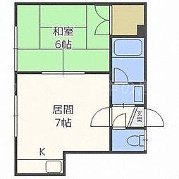 グランドール角屋II[2階]の間取り