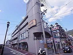 野崎駅前ビル[303号室]の外観