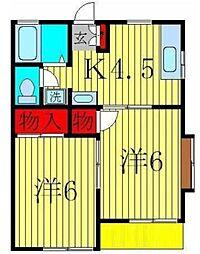 アンビルグリーンコーポA[2階]の間取り