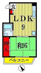 東あずま駅 6.5万円