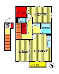 プランドールC(手賀の杜)[C-203号室]の間取り