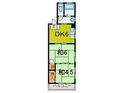 クリーンハイツ戸田[2階]の間取り