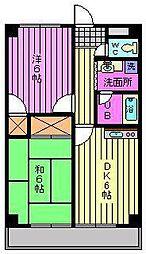 サンロード蕨[2階]の間取り