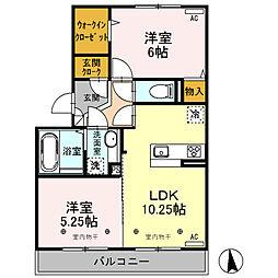 (仮)D-roomオッツ川原町[303号室]の間取り