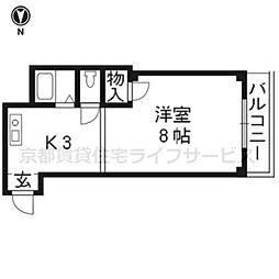 ファミール太田[203号室]の間取り