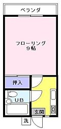 近藤コーポ[207号室]の間取り