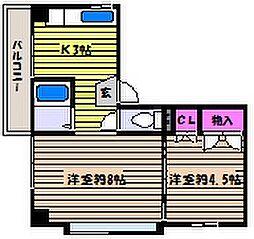 兵庫県神戸市東灘区御影中町7丁目の賃貸マンションの間取り