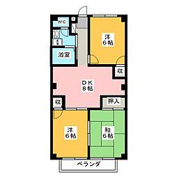 フォブール藤田I[1階]の間取り