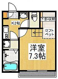東所沢駅 5.8万円