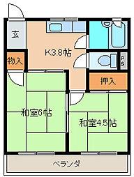 市川マンション[202号室]の間取り