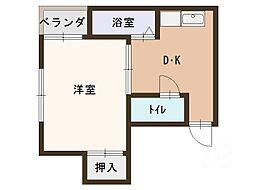 ハッピネスプラザ藤田[1階]の間取り