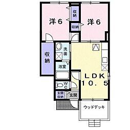 エスカトルティエSHIMAII[1階]の間取り
