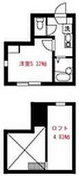 Elua西横浜[201号室]の間取り