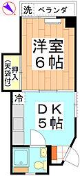 西千葉駅 3.6万円