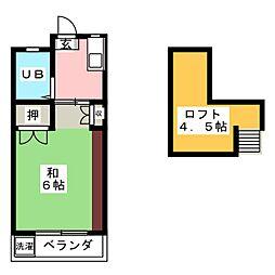 五反野駅 5.2万円