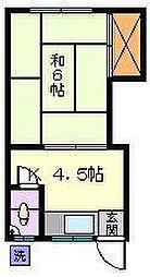 重田荘[2階]の間取り