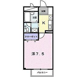 アクシスI[1階]の間取り
