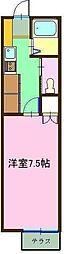 ルミナス祇園III[201号室]の間取り