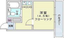 長町駅 2.0万円