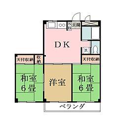 埼玉県草加市瀬崎1丁目の賃貸マンションの間取り