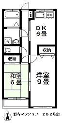 野寺マンション[202号室]の間取り