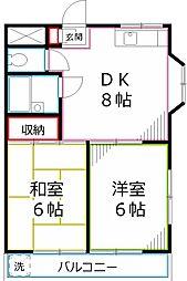 東京都府中市栄町3丁目の賃貸マンションの間取り