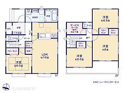 前橋駅 2,580万円