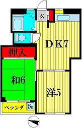 新松戸パインクレスト[2階]の間取り