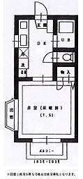コーポ・ルナII[1階]の間取り