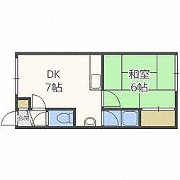 北海道札幌市白石区南郷通18丁目北の賃貸アパートの間取り