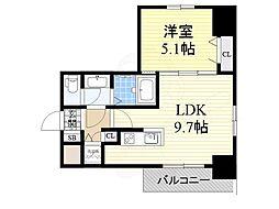 東別院駅 8.4万円