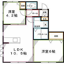 JR中央本線 西国分寺駅 徒歩13分の賃貸アパート 1階2LDKの間取り