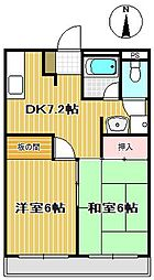 SKRハイツ[2階]の間取り