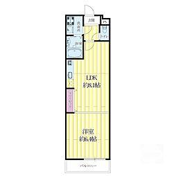 フジパレス吹田サウス[2階]の間取り