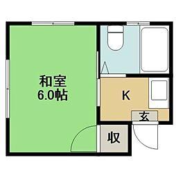 妙典駅 3.0万円