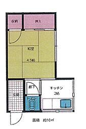 川崎大師駅 2.8万円