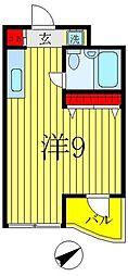【敷金礼金0円!】プレステージ本木