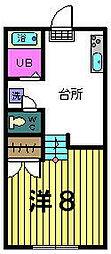 第三稲荷山ハイツ[2-E号室]の間取り