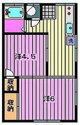 埼玉県川口市末広1丁目の賃貸アパートの間取り
