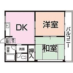 コスモハイツYOU[201号室]の間取り