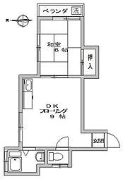 東京都大田区中馬込3丁目の賃貸アパートの間取り