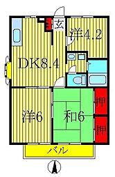 ラブリーホームA・B[1階]の間取り