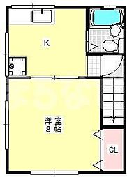 千葉県浦安市猫実3丁目の賃貸アパートの間取り