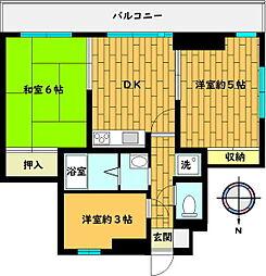 王子駅 9.0万円